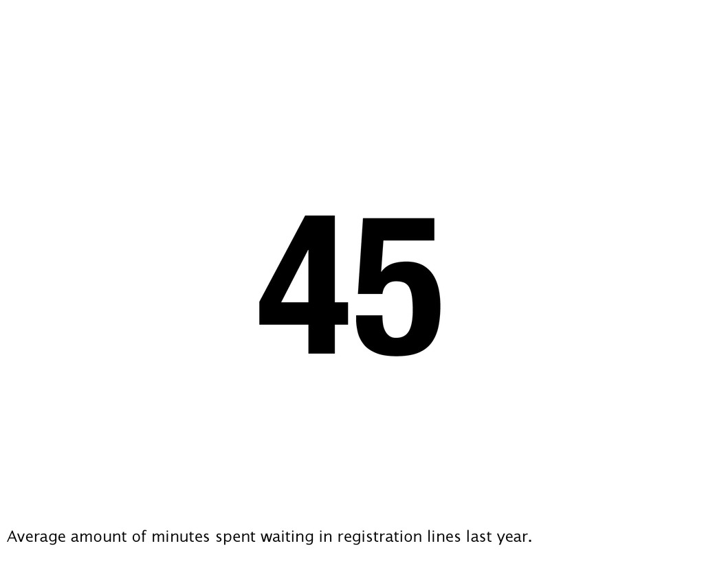 45 Average amount of minutes spent waiting in r...