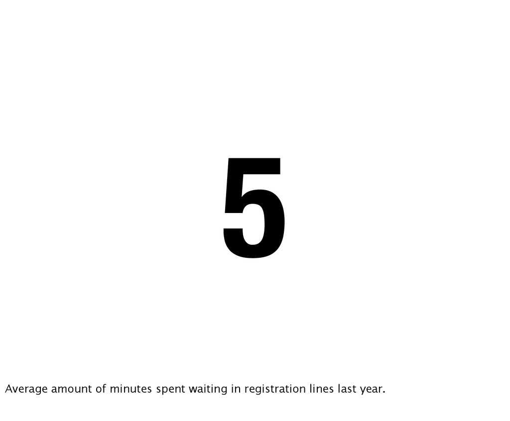 5 Average amount of minutes spent waiting in re...