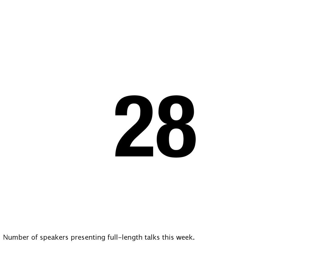 28 Number of speakers presenting full-length ta...