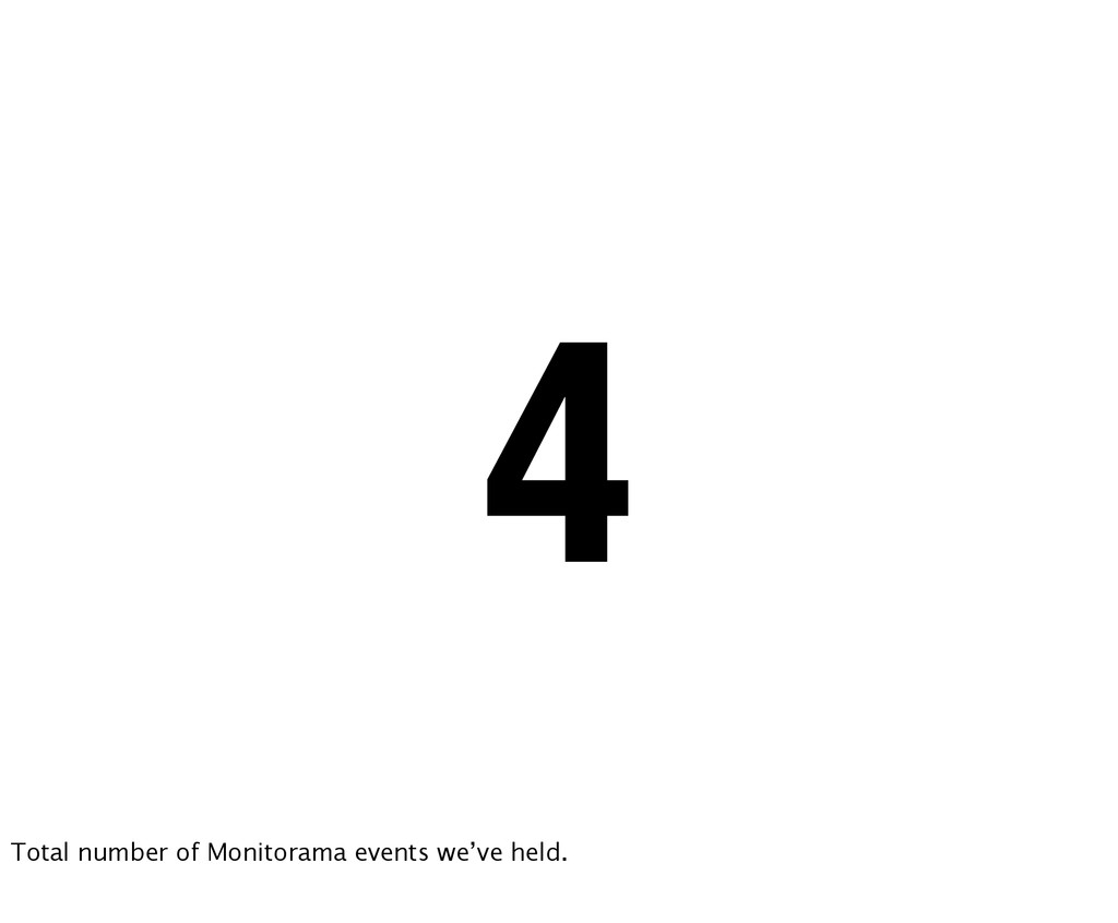 4 Total number of Monitorama events we've held.