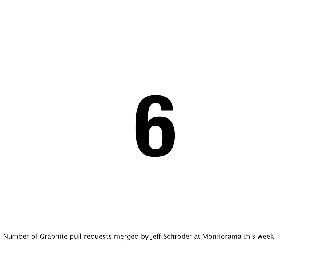 6 Number of Graphite pull requests merged by Je...