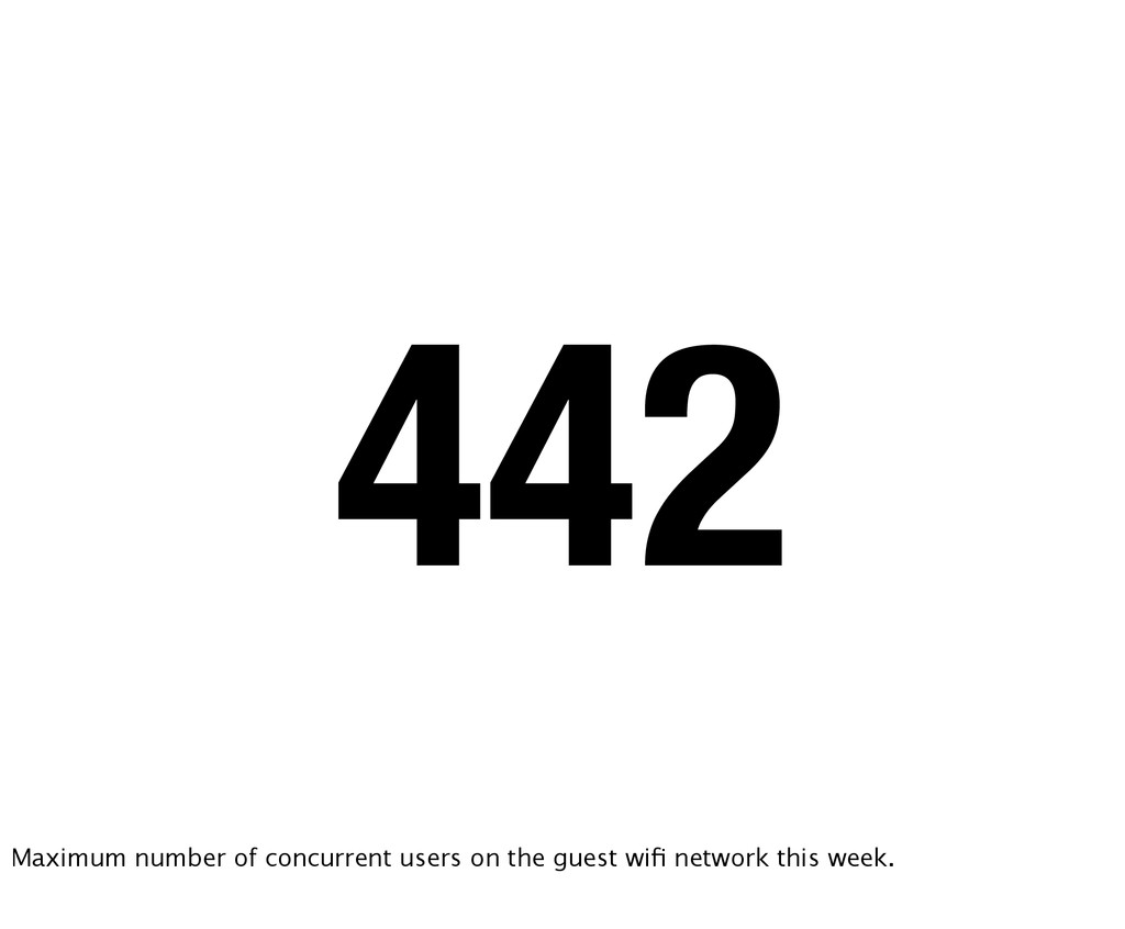 442 Maximum number of concurrent users on the g...