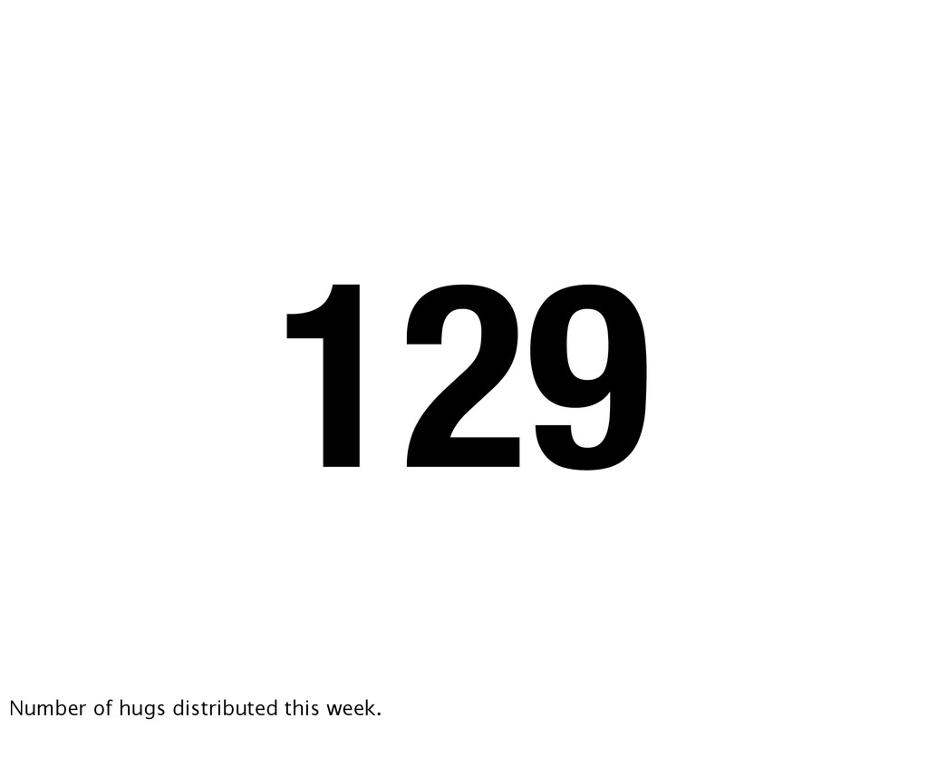 129 Number of hugs distributed this week.