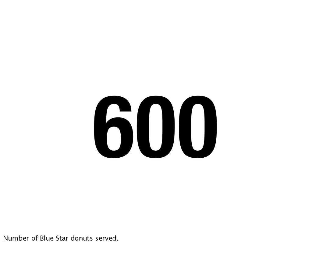 600 Number of Blue Star donuts served.