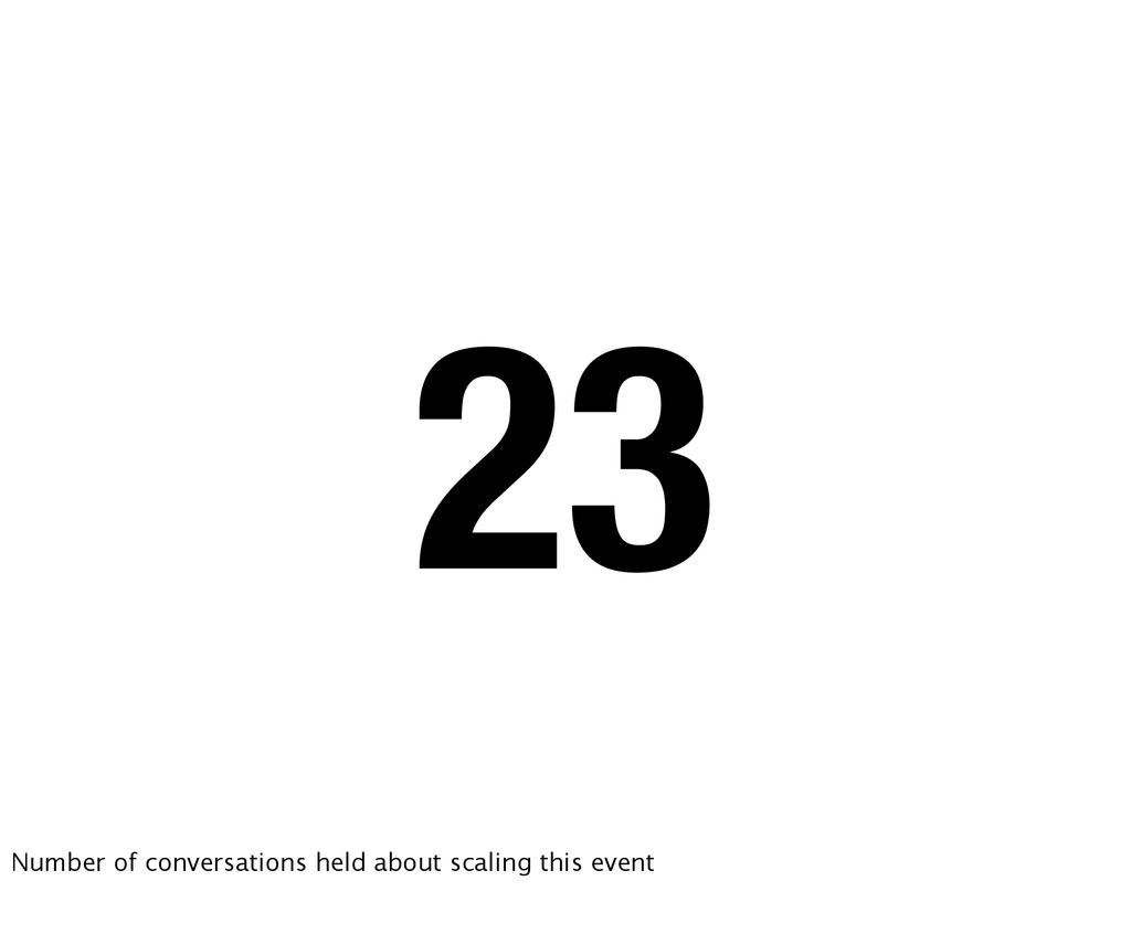 23 Number of conversations held about scaling t...