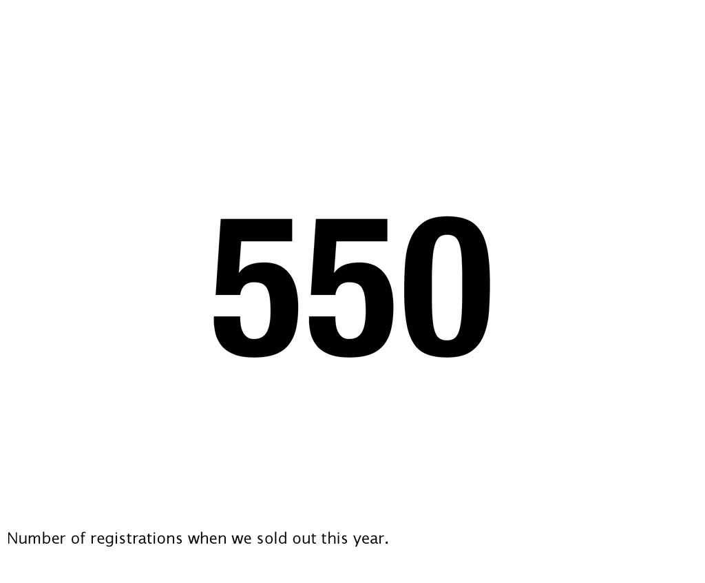 550 Number of registrations when we sold out th...