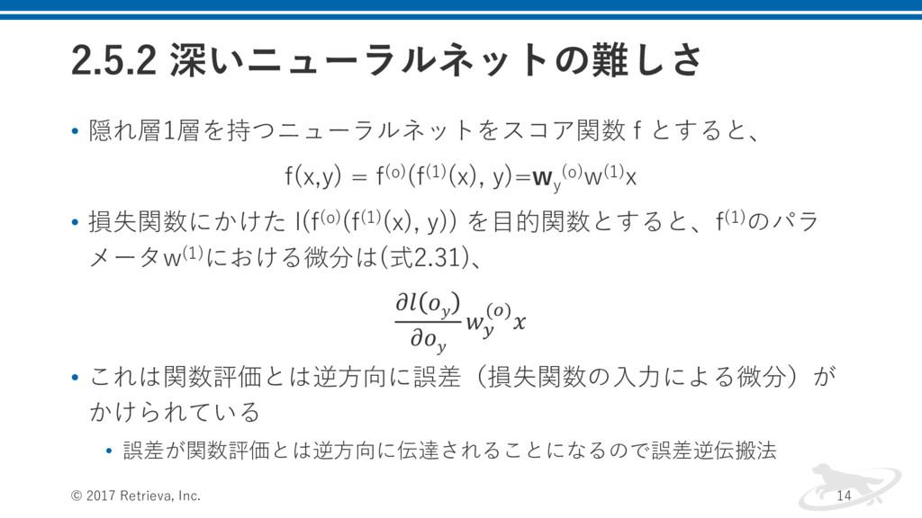 ਂ͍χϡʔϥϧωοτͷ͠͞ • 隠れ層1層を持つニューラルネットをスコア関数 f...