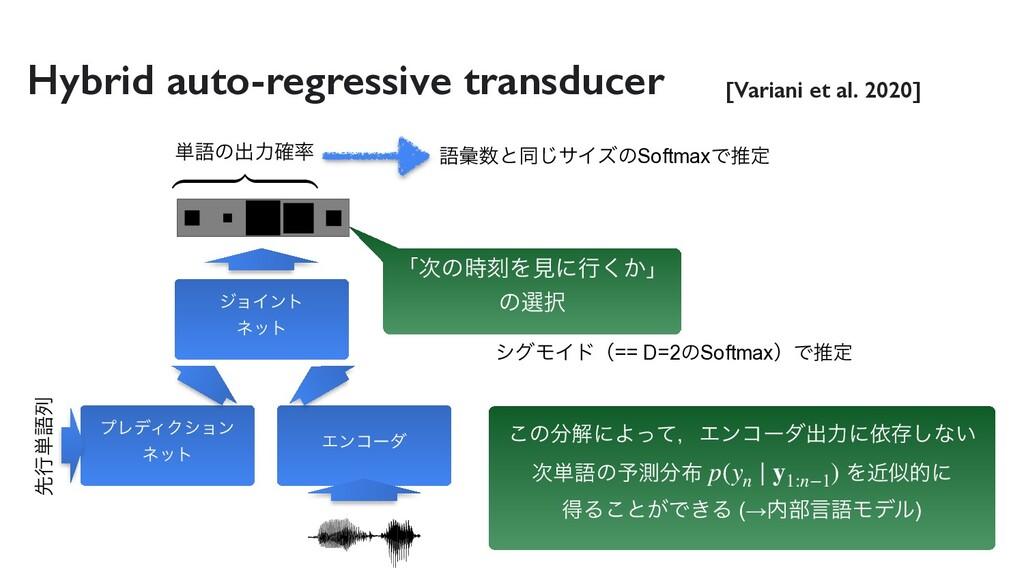 Hybrid auto-regressive transducer [Variani et a...