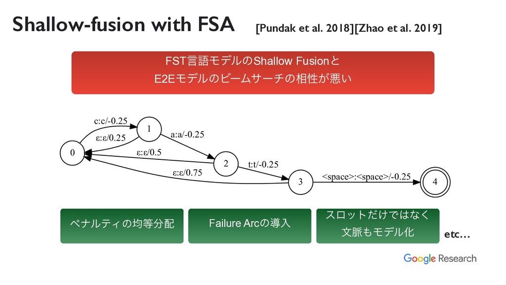 Shallow-fusion with FSA [Pundak et al. 2018][Zh...