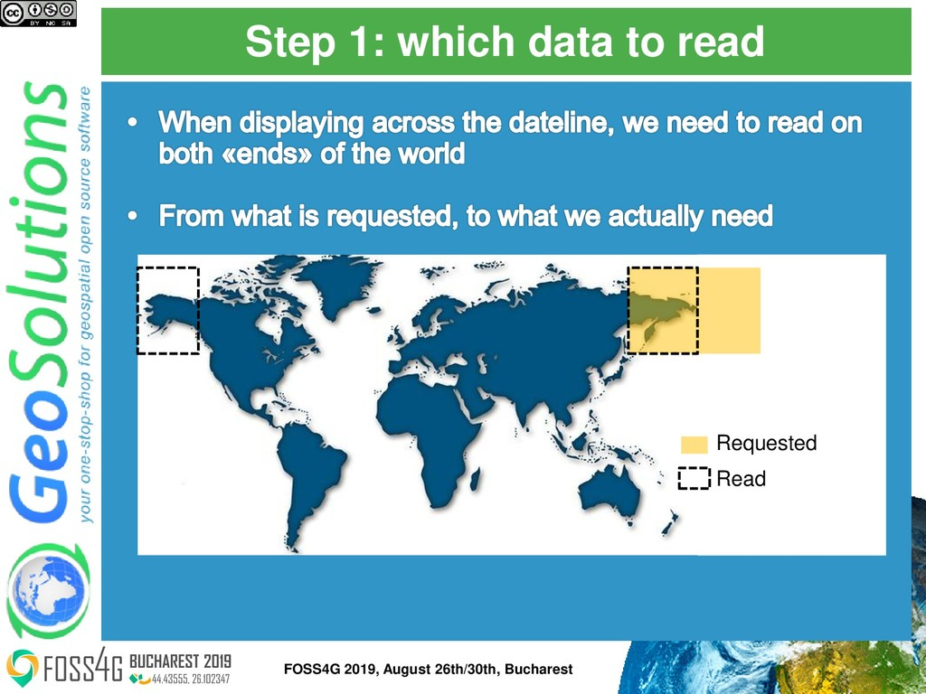 Step 1: which data to read Requested Read FOSS4...