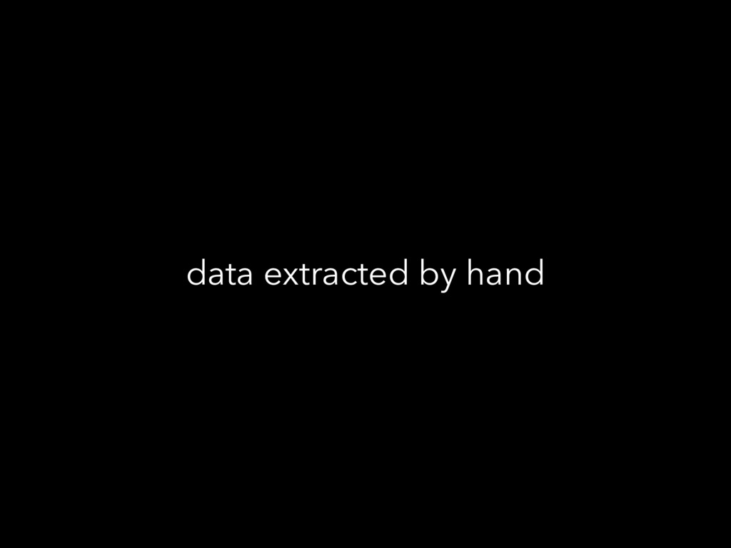 data extracted by hand