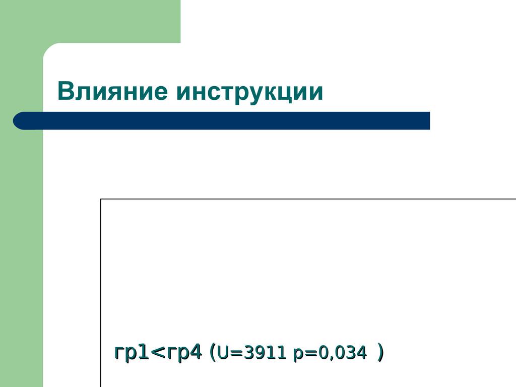 Влияние инструкции гр1 гр1< <гр4 ( гр4 (U U=391...