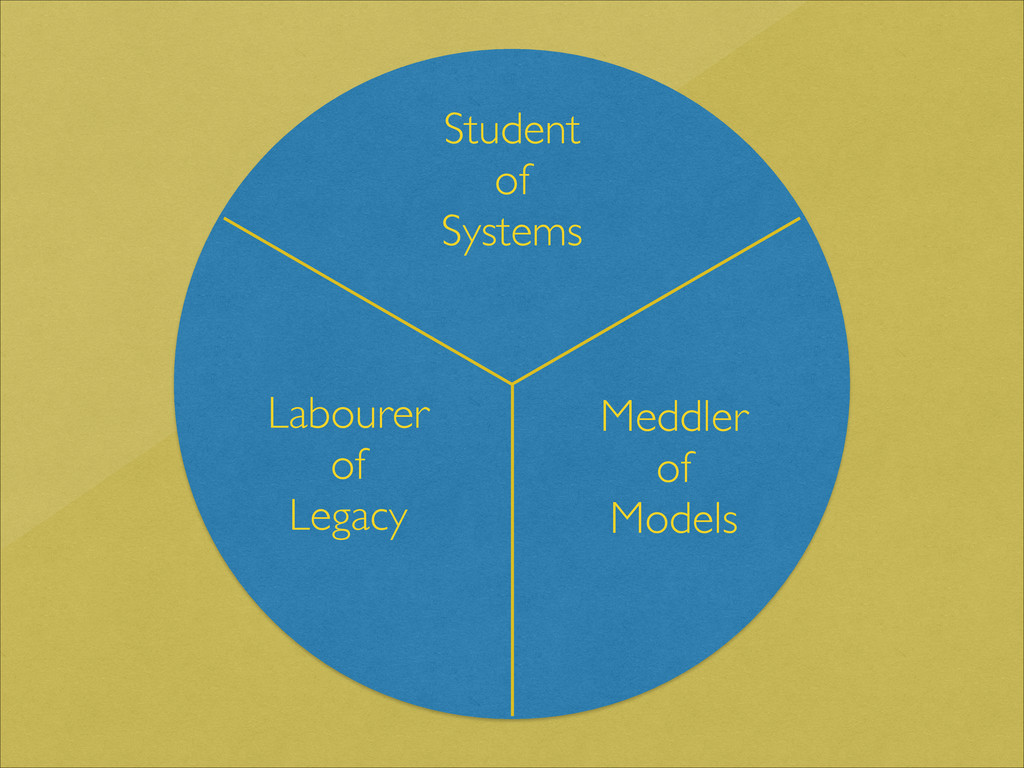 Student   of   Systems Meddler   of  Mo...