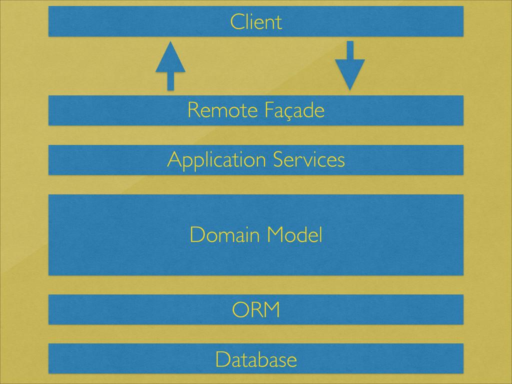 Client Remote Façade Application Services Domai...