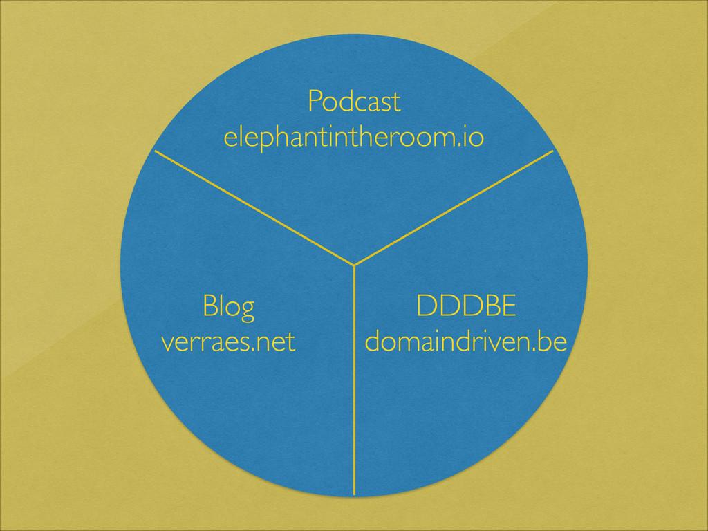 Blog  verraes.net DDDBE  domaindriven.be Po...