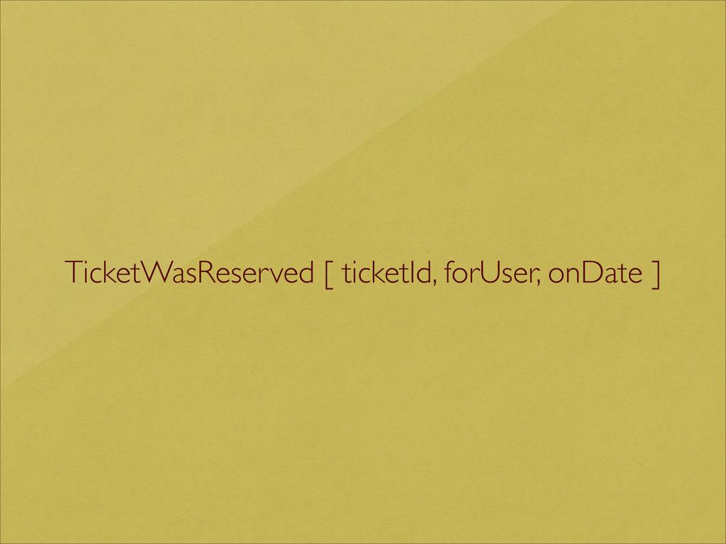 TicketWasReserved [ ticketId, forUser, onDate ]