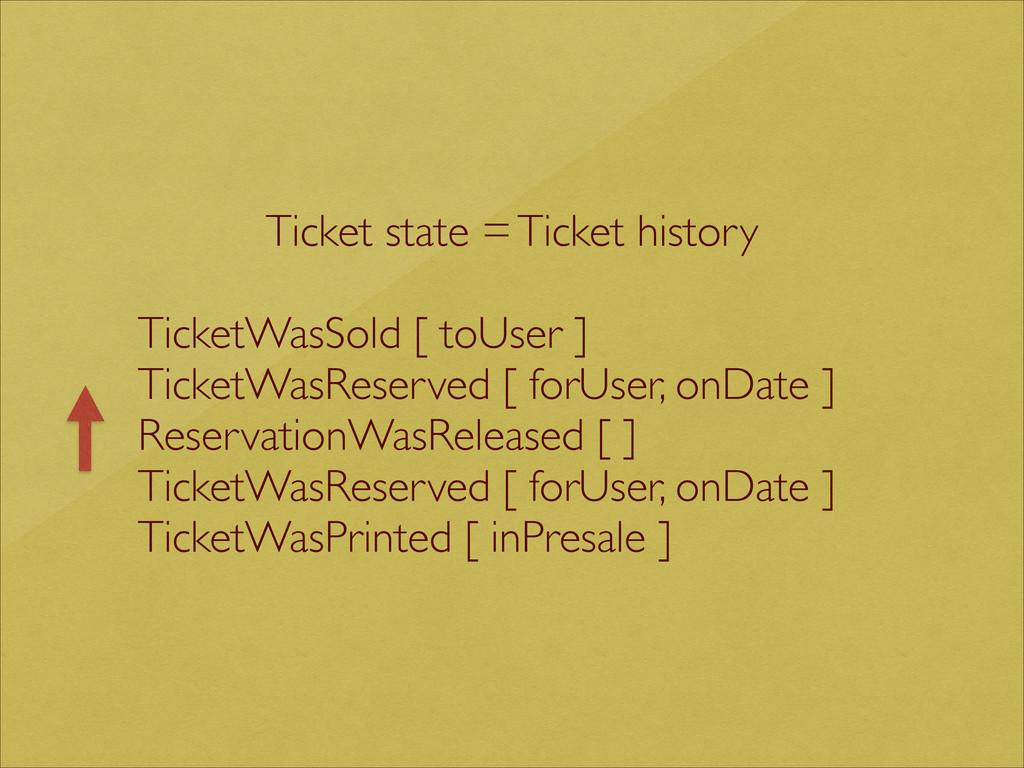 Ticket state = Ticket history  ! TicketWasSol...