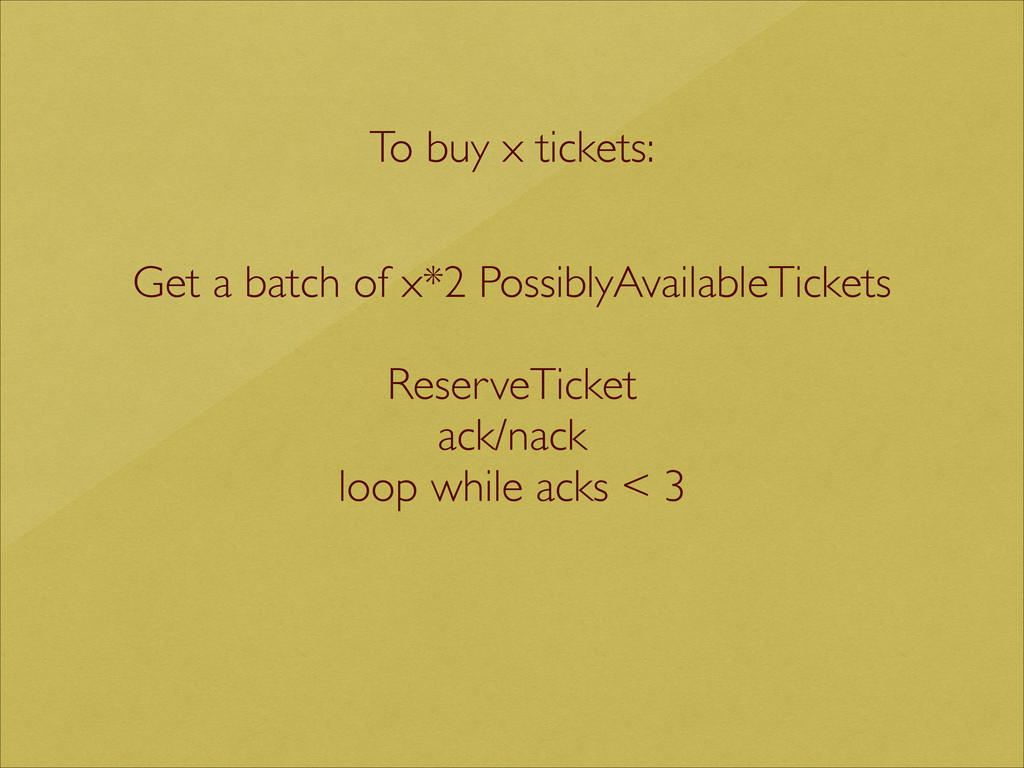 Get a batch of x*2 PossiblyAvailableTickets  ...