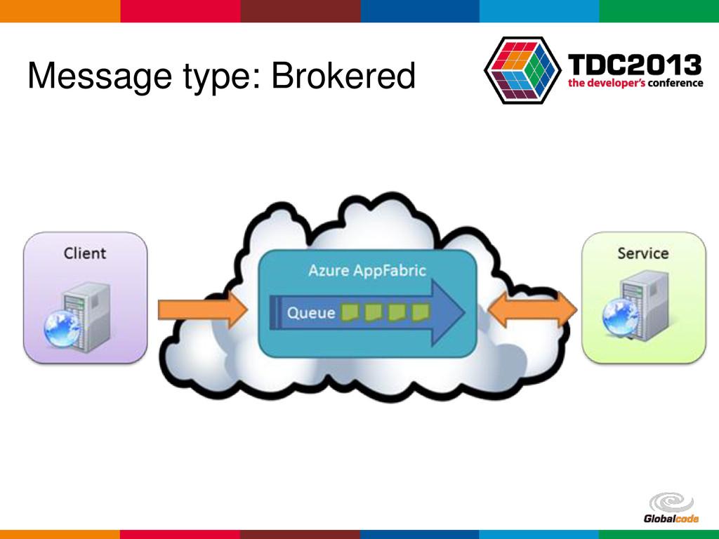 Globalcode – Open4education Message type: Broke...