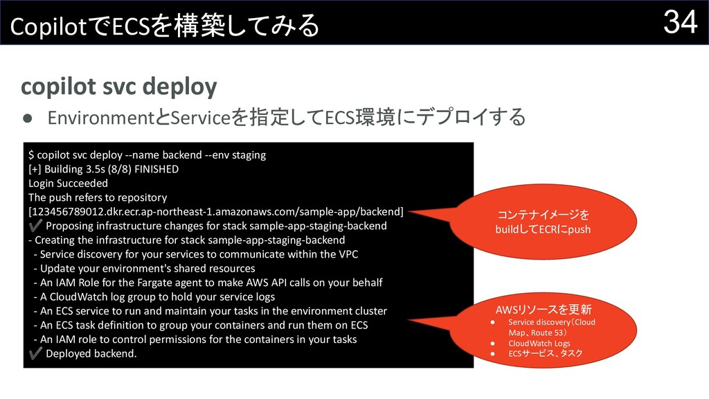 copilot svc deploy ● EnvironmentとServiceを指定してEC...