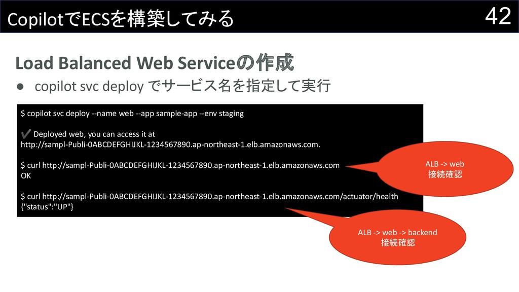 Load Balanced Web Serviceの作成 ● copilot svc depl...