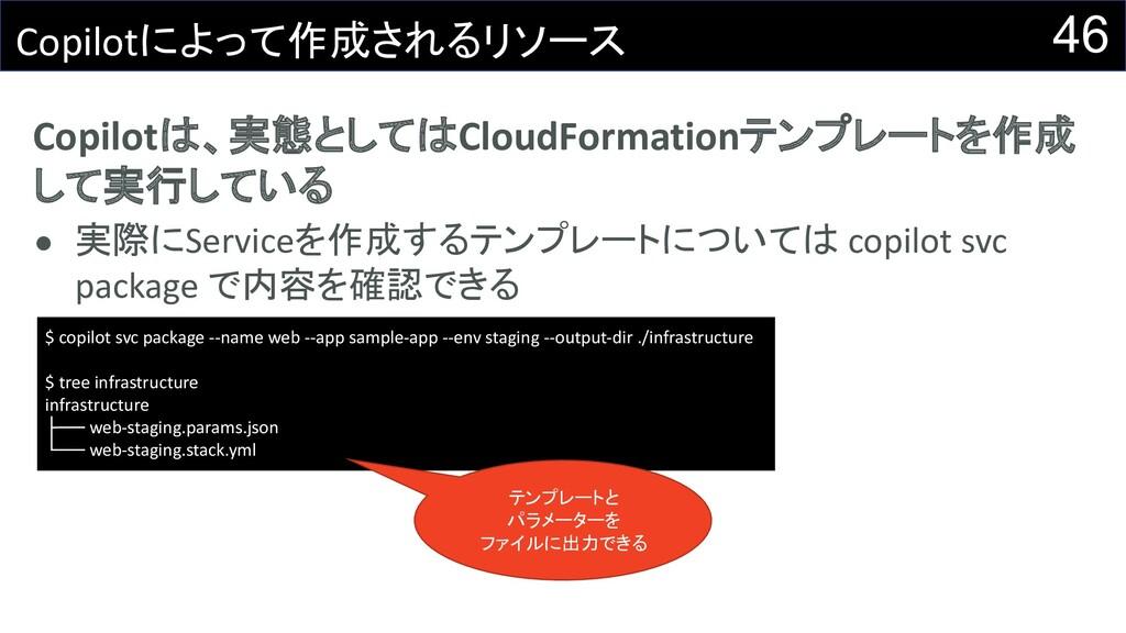 Copilotは、実態としてはCloudFormationテンプレートを作成 して実行している...