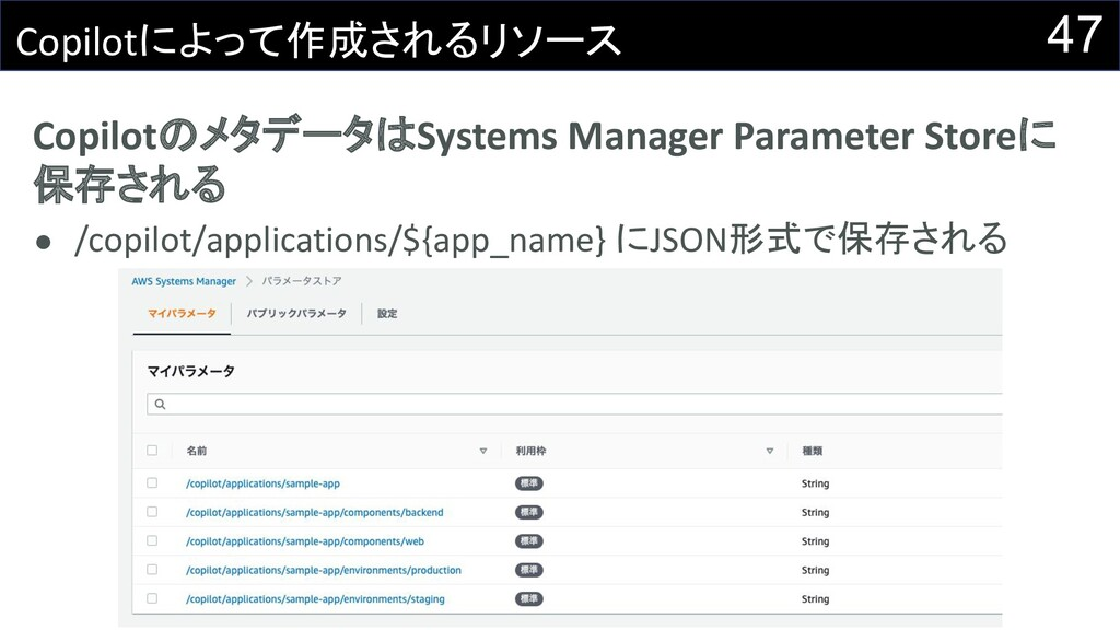 CopilotのメタデータはSystems Manager Parameter Storeに ...