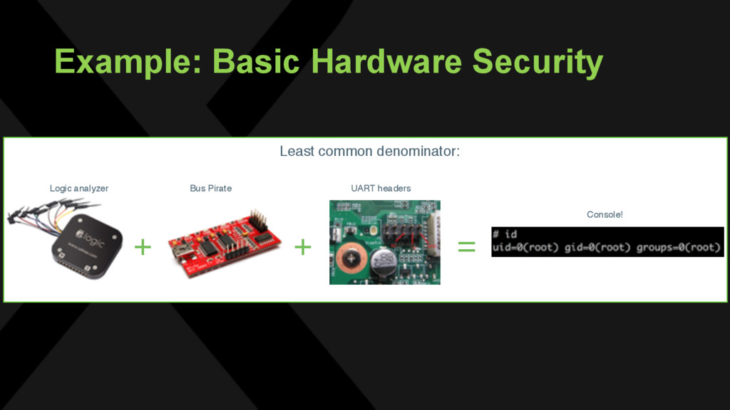 Example: Basic Hardware Security + = + Least co...