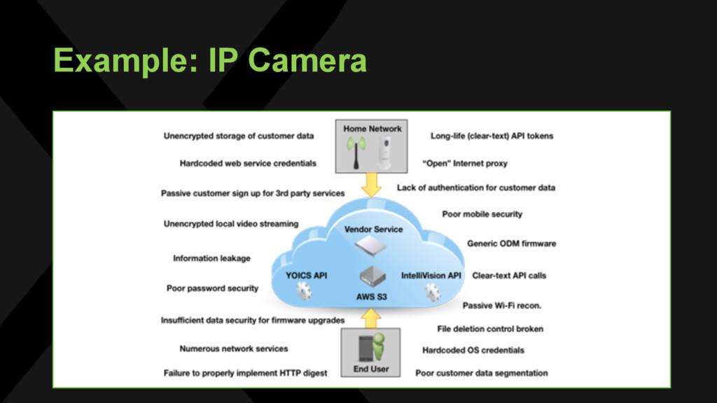 Example: IP Camera
