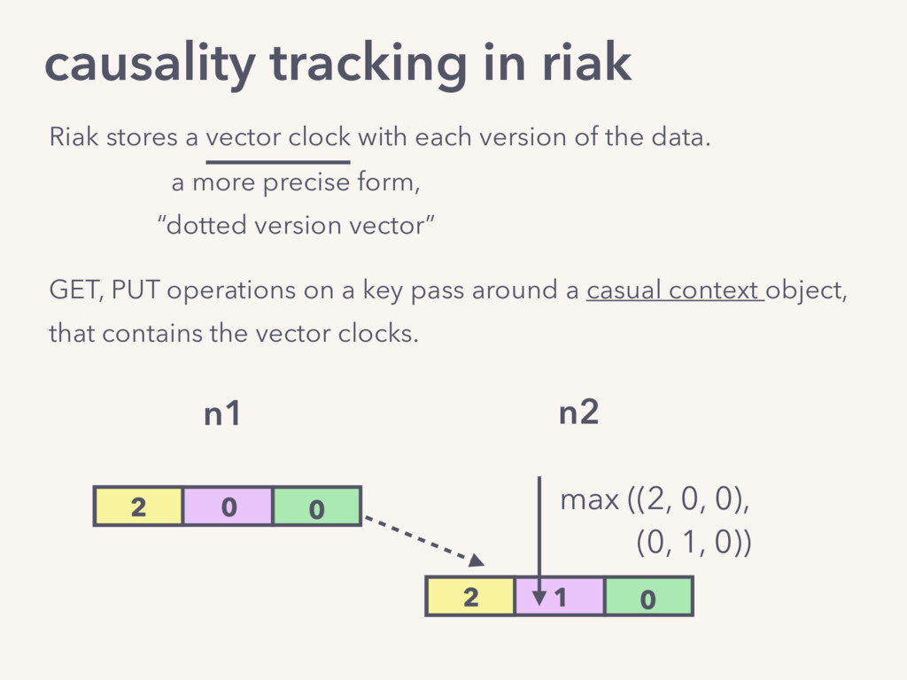 causality tracking in riak GET, PUT operations ...