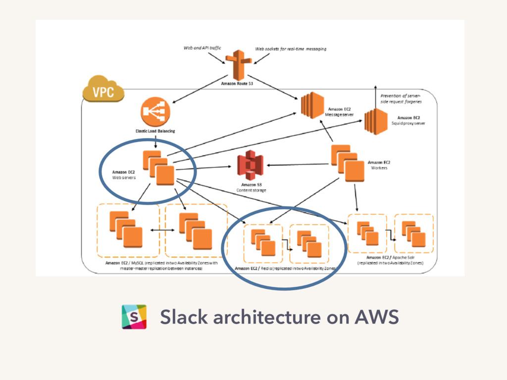 Slack architecture on AWS