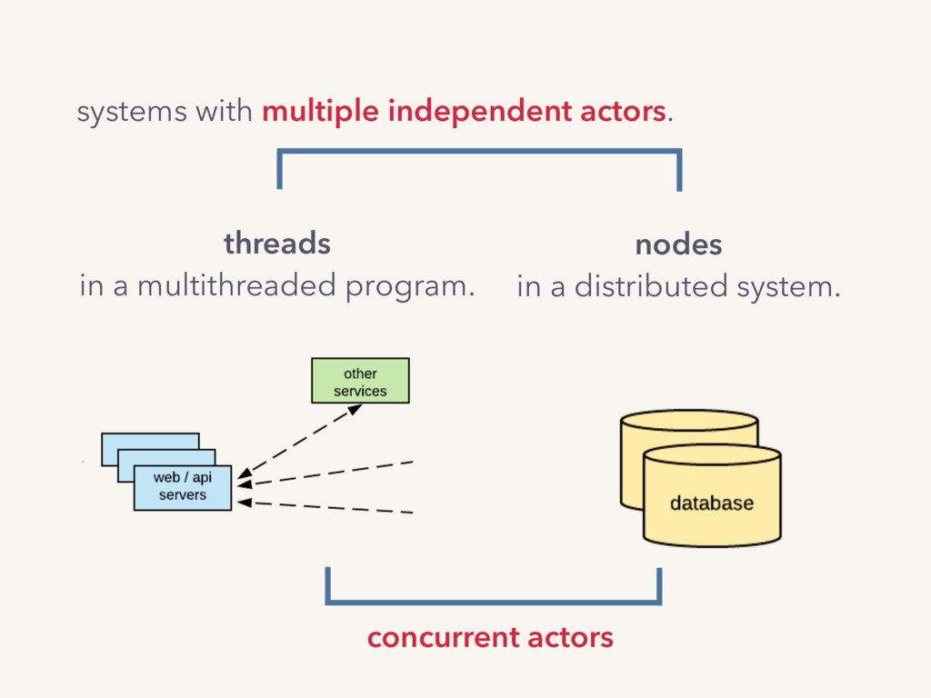 systems with multiple independent actors. nodes...
