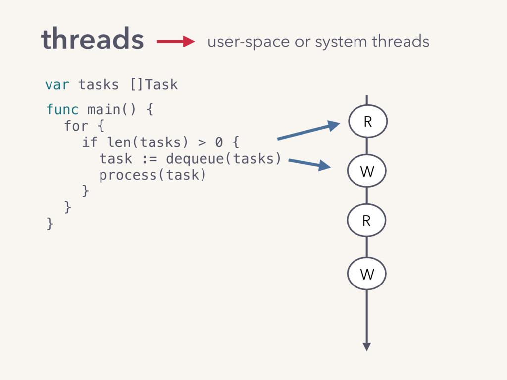 R W R W func main() { for { if len(tasks) > 0 {...