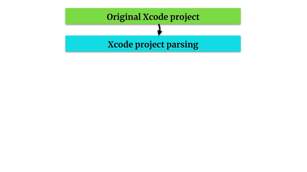 Original Xcode project Xcode project parsing