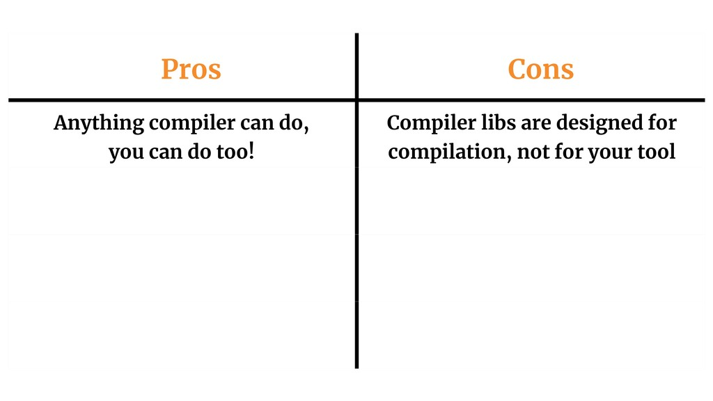 Pros Cons Anything compiler can do, you can do ...