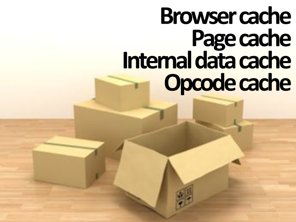 Browser#cache Page#cache Internal#data#cache Op...