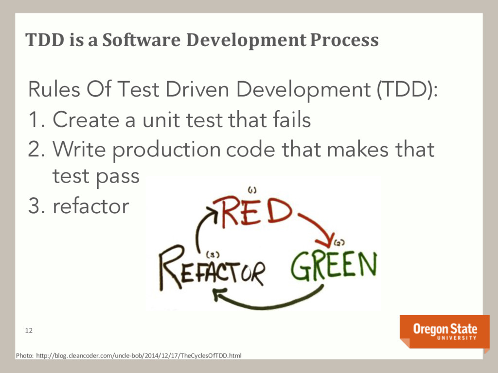 TDD is a Software Development Process 12 Rules ...