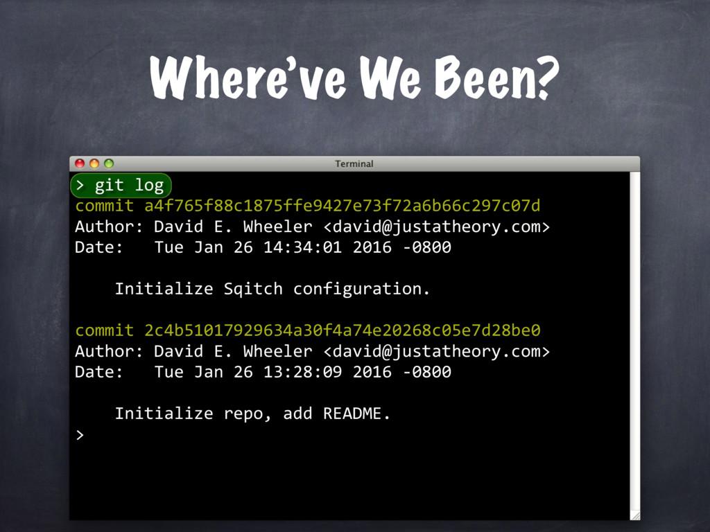 git log commit a4f765f88c1875ffe9427e73f72a6b66...