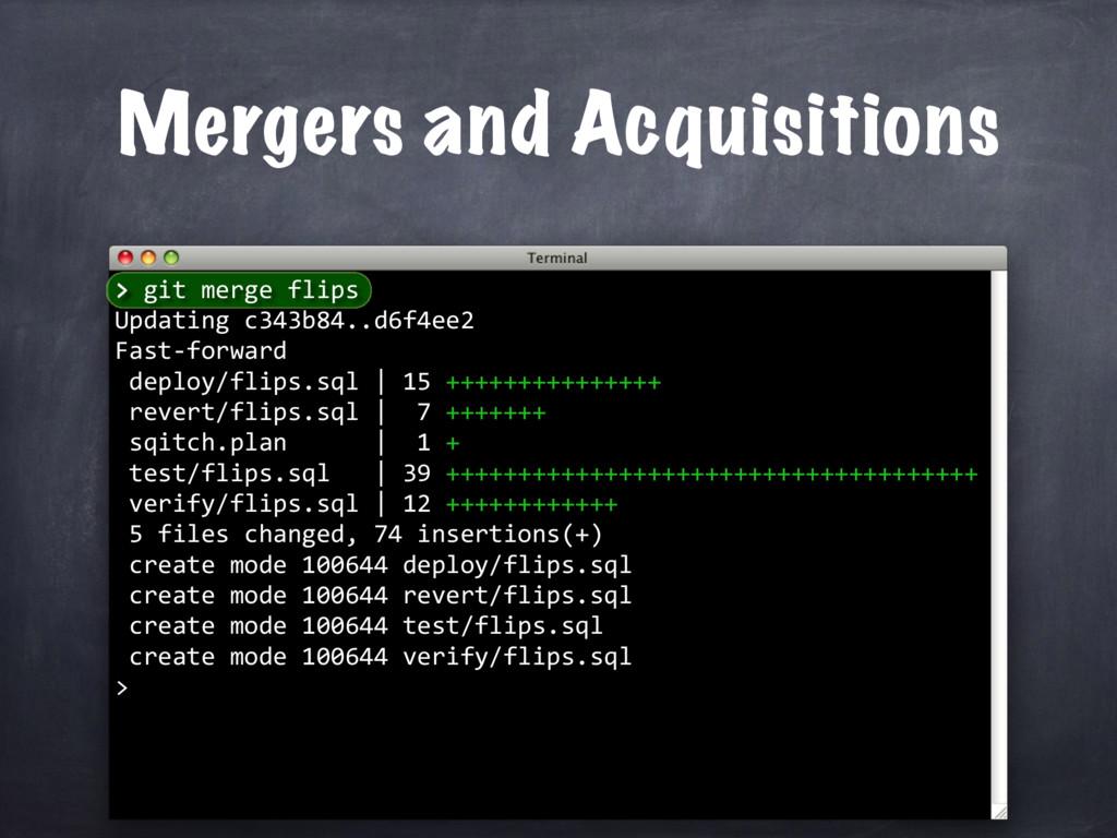 > git merge flips Updating c343b84..d6f4ee2 Fas...