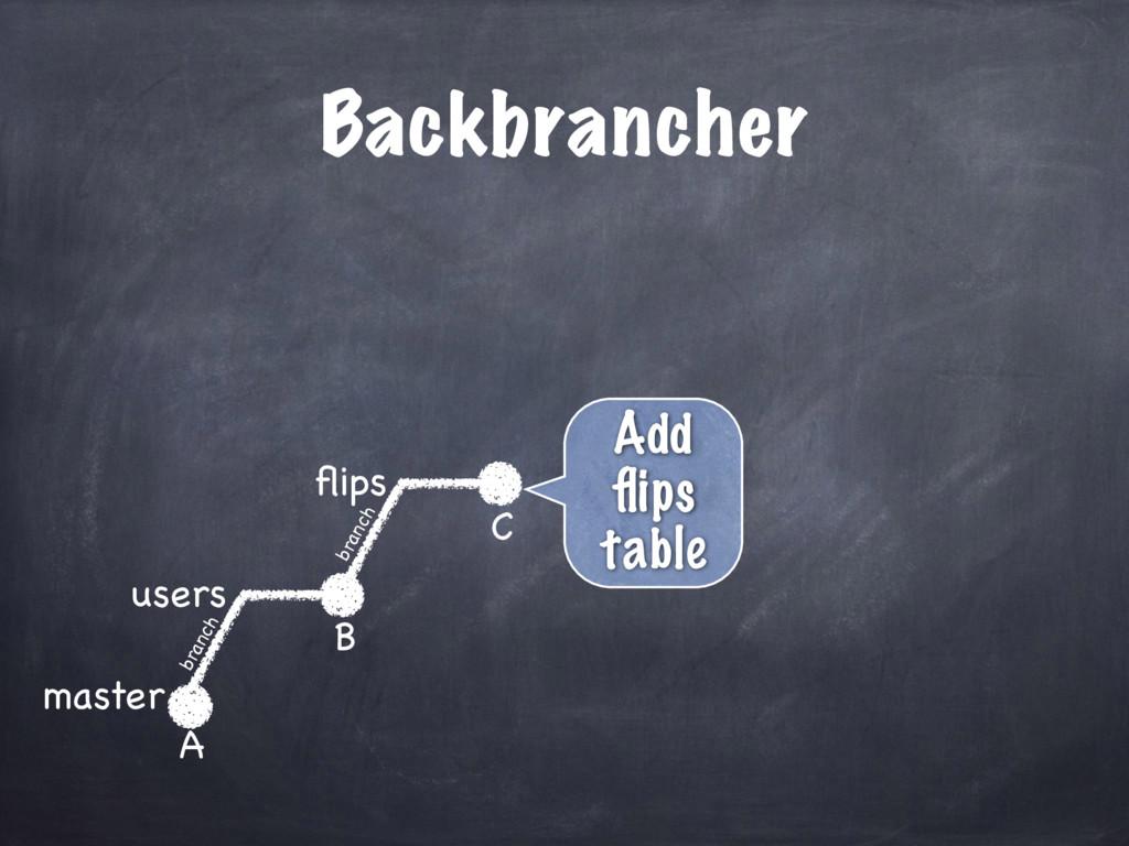 Backbrancher master users A B flips C Add flips t...