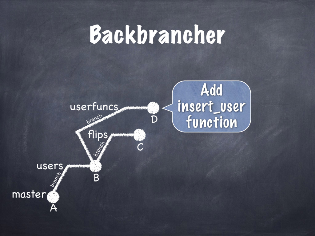 Backbrancher master users A B flips C userfuncs ...