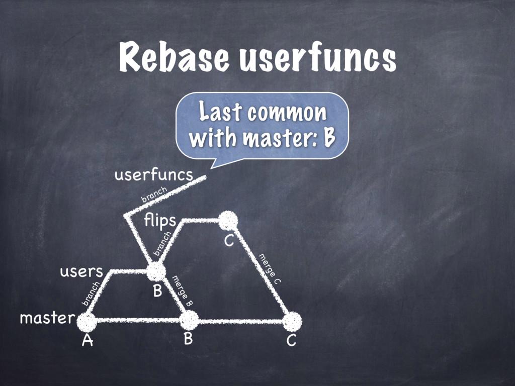 Rebase userfuncs master users A B flips C userfu...
