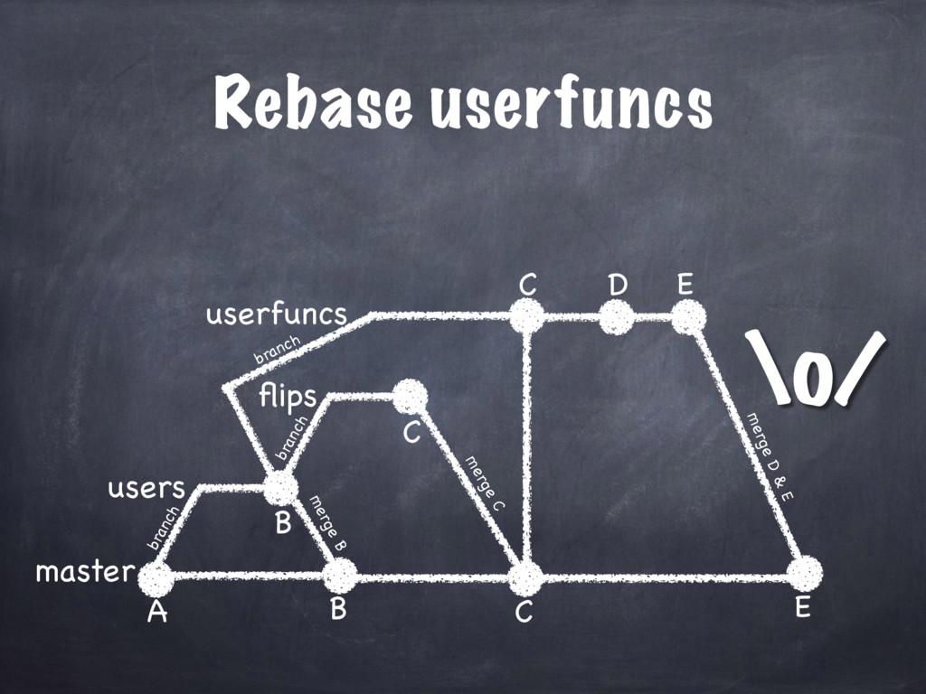 \o/ Rebase userfuncs master users A B flips C us...