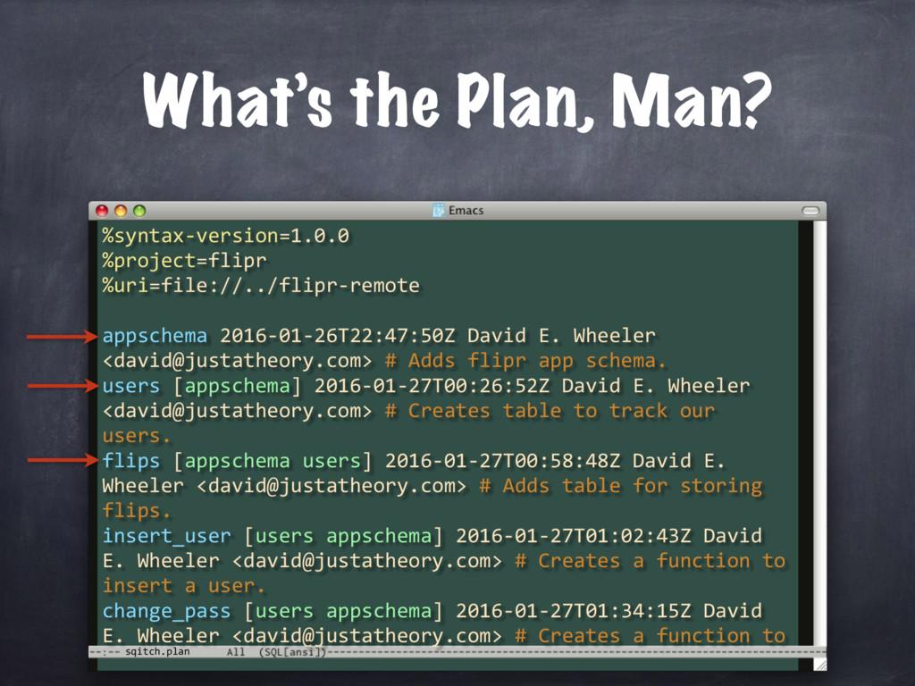 sqitch.plan What's the Plan, Man? %syntax-versi...