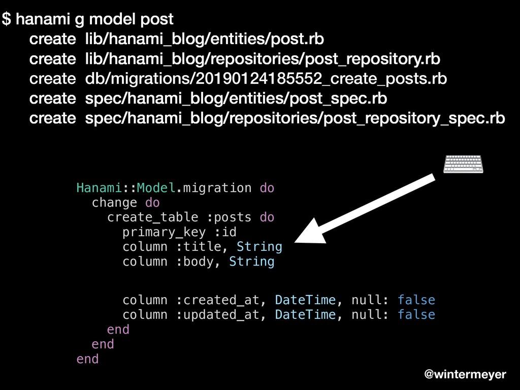 $ hanami g model post create lib/hanami_blog/en...