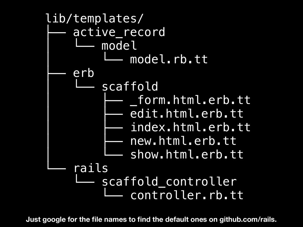 lib/templates/ ├── active_record │ └── model │ ...