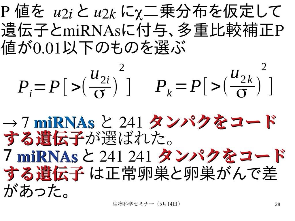 生物科学セミナー(5月セミナー(5月14日)月14日) 28 → 7 miRNAs miRNA...
