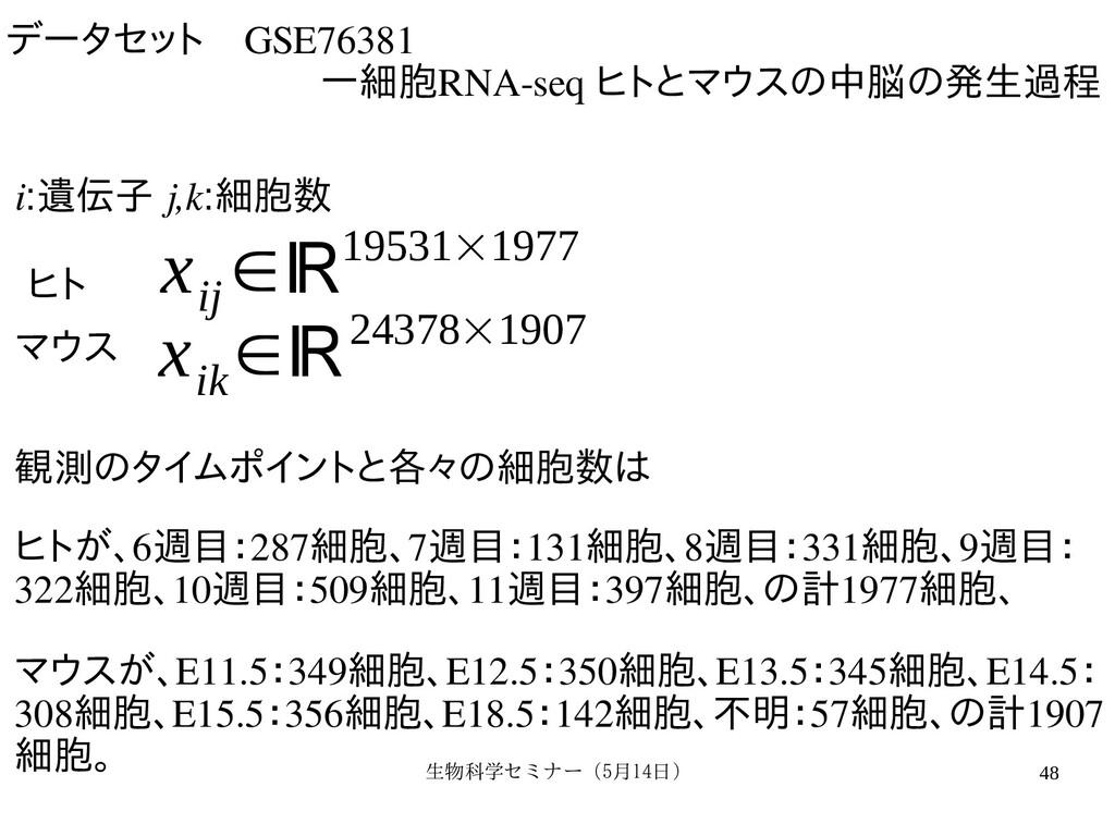 生物科学セミナー(5月セミナー(5月14日)月14日) 48 ヒト x ij ∈ℝ19531×...