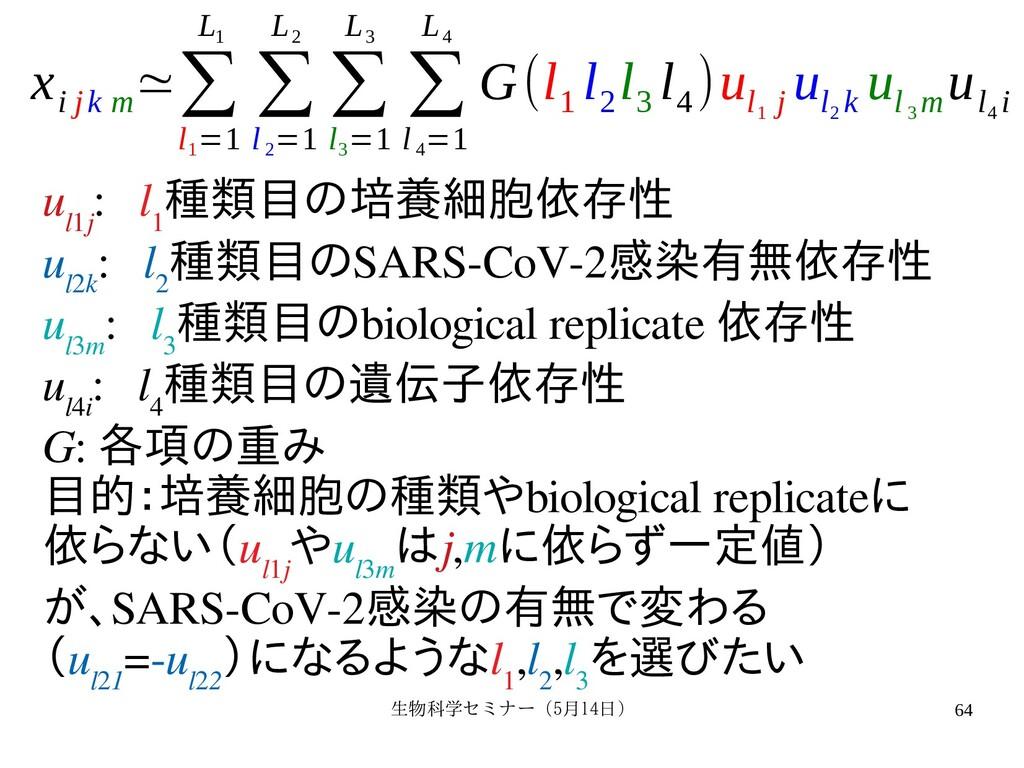 生物科学セミナー(5月セミナー(5月14日)月14日) 64 x i jk m ≃∑ l 1 ...