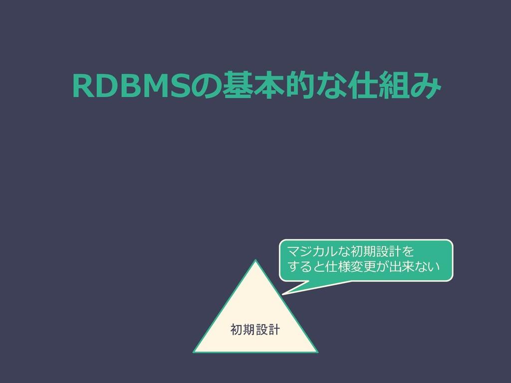 RDBMSの基本的な仕組み 初期設計 マジカルな初期設計を すると仕様変更が出来ない